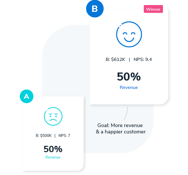 Track NPS scores for customer support