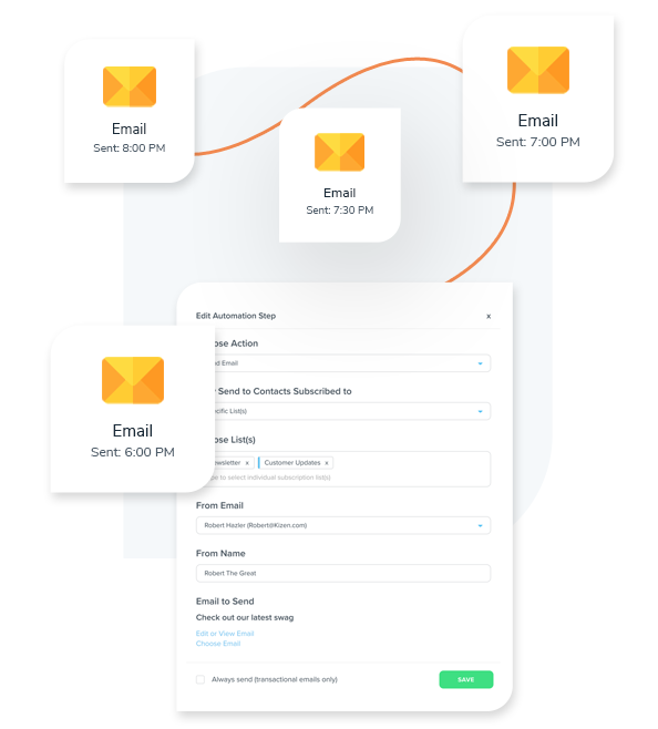 Kizen Automated Email Marketing