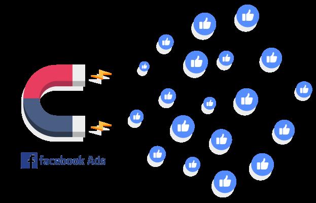 Kizen Facebook Ad Integration