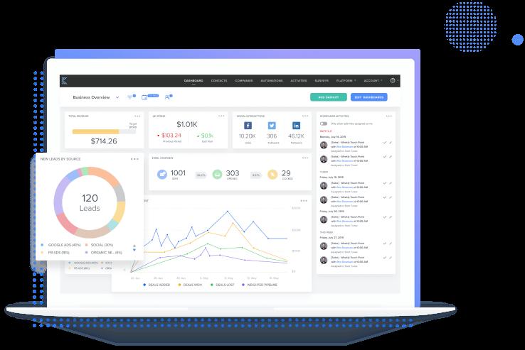 Kizen Form Dashboards and Analytics