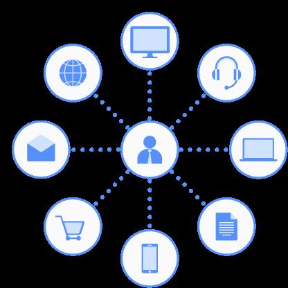 Kizen Marketing Automation