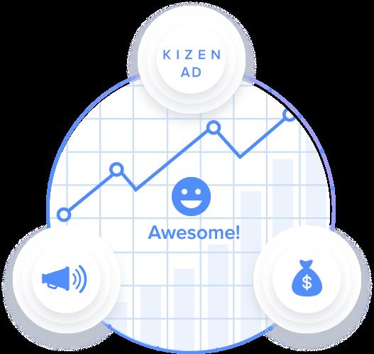 Kizen Revenue-Based Optimization