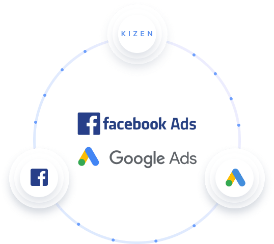 Kizen Facebook and Google Ad integration