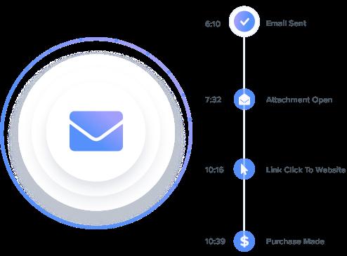 Kizen Email Interactions